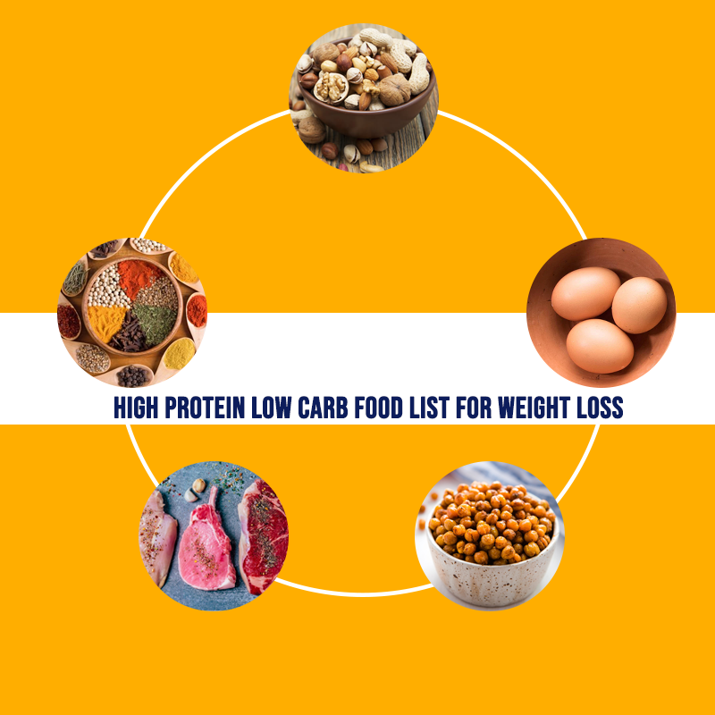 high protein low carb food